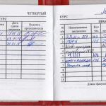Зачётка Максима Метель, студента 4 курса Омского Государственного Технического Университета